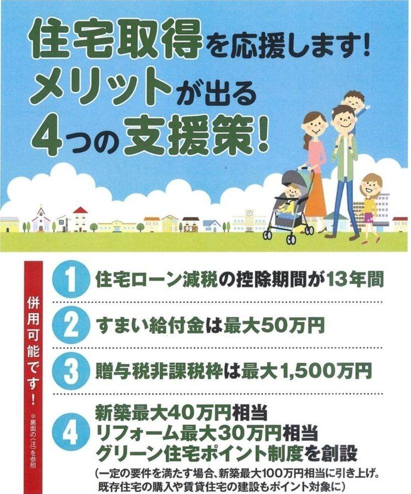 住宅取得を応援する4つの支援策(令和3年度)