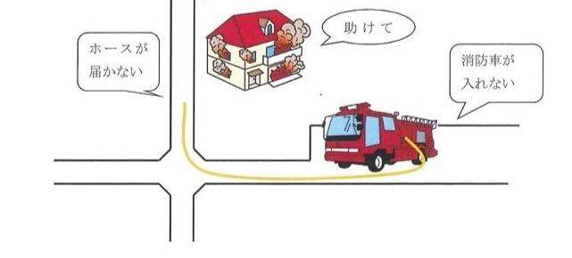 『狭あい道路』に接する土地は事前協議が必要になりました!(刈谷市)