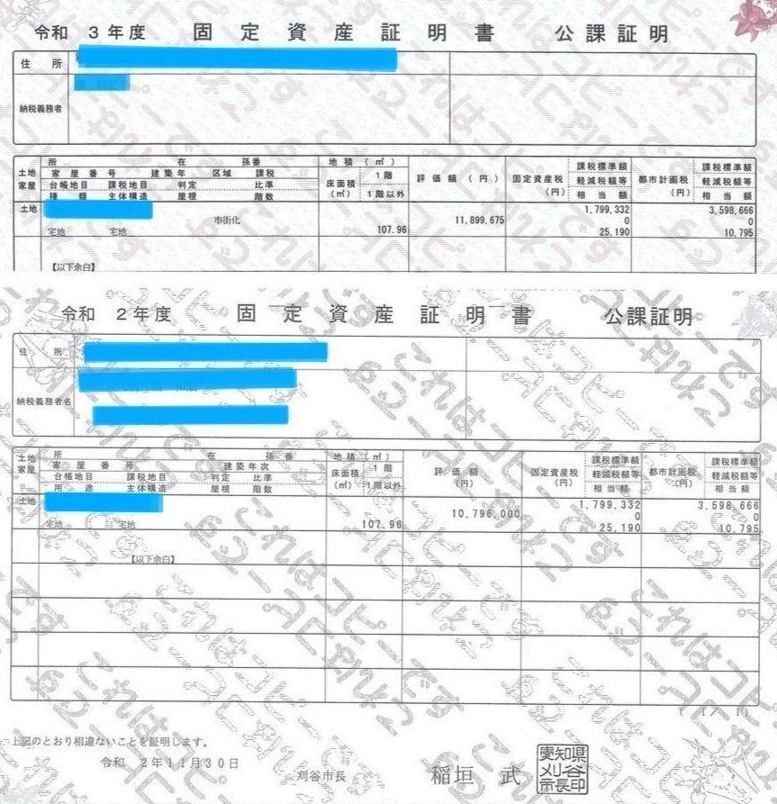 令和3年度の固定資産税(刈谷市)