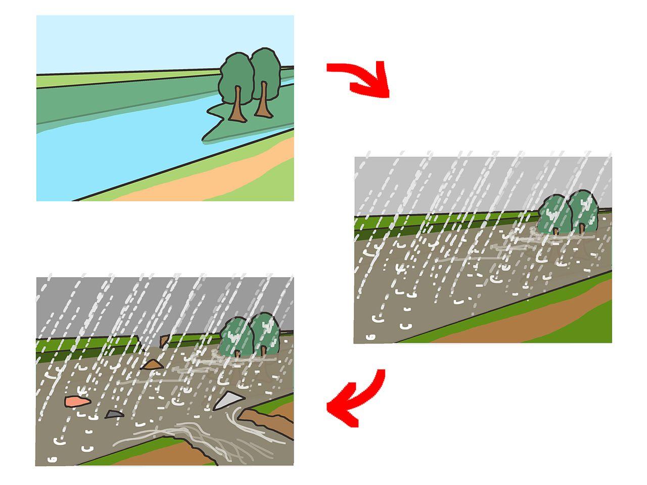 重要事項説明書に記載する水害ハザードマップの種類