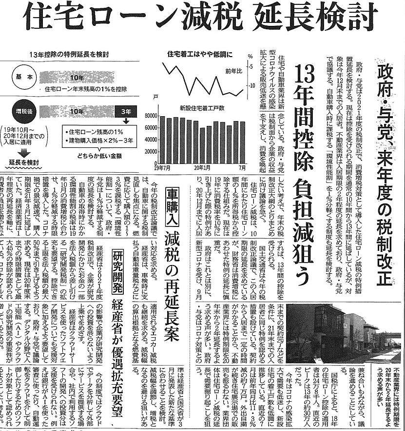 住宅ローン減税 延長 13年間